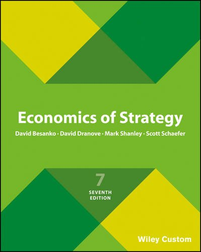 Test Bank For Economics of Strategy 7th Edition