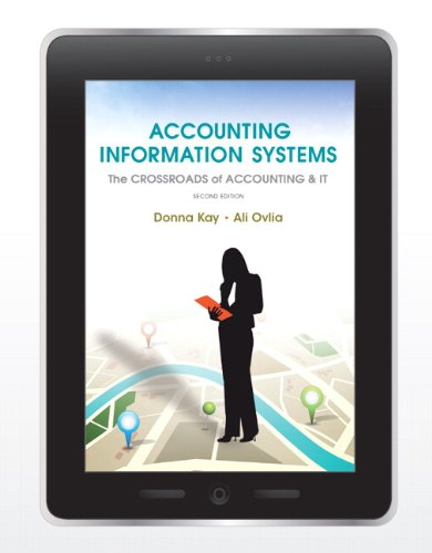 Test Bank For Accounting Information Systems: The Crossroads of Accounting and IT (2nd Edition) 2nd Edition