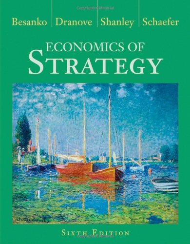 Test Bank For Economics of Strategy 6th Edition