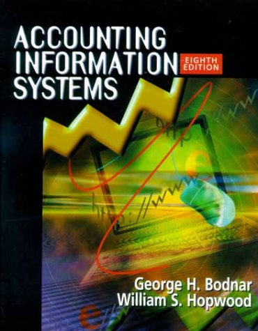 Test Bank For Accounting Information Systems (8th Edition) Subsequent Edition